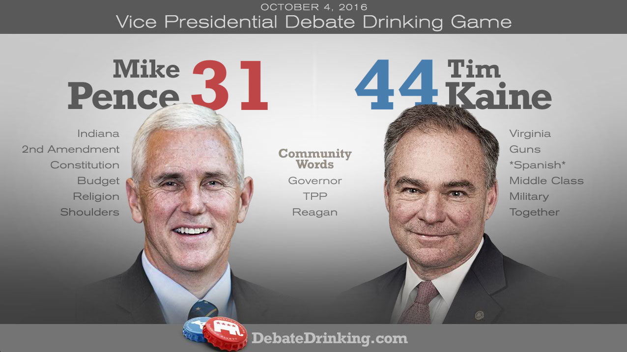 Pence Kaine Debate Drinking Game - Round 1 - Final Score