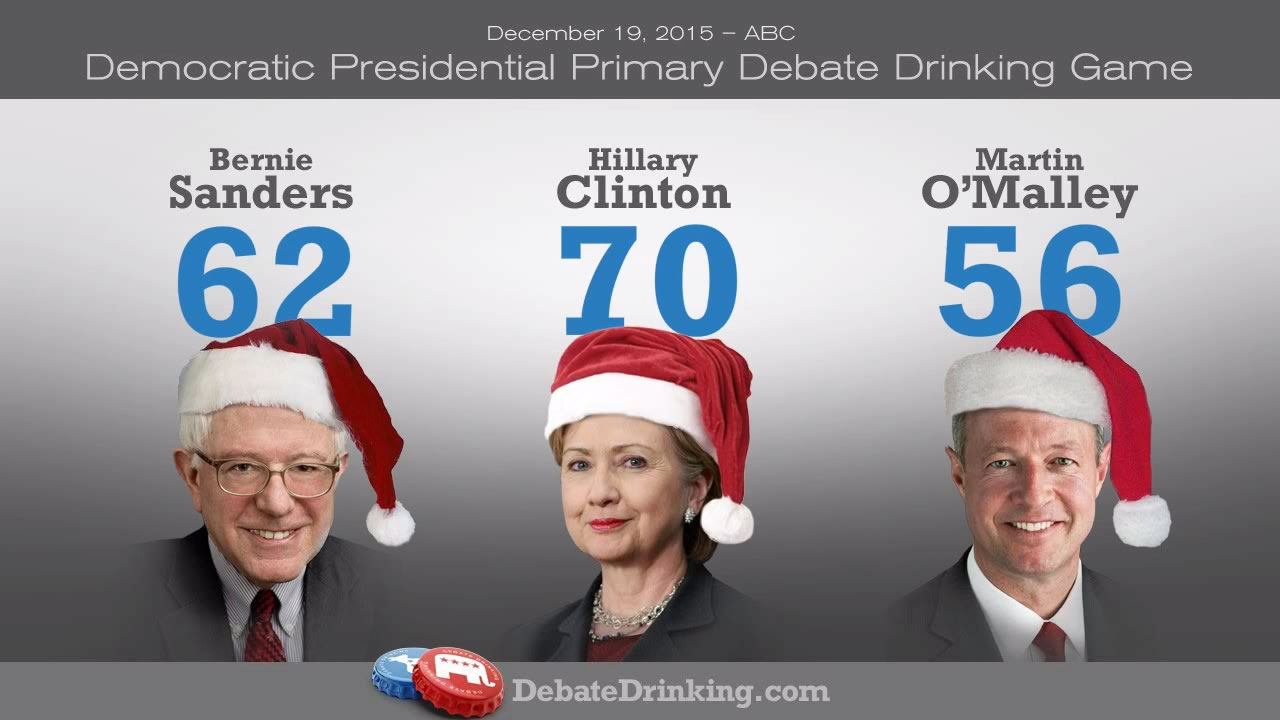 Democrats debate drinking game scores-round 3
