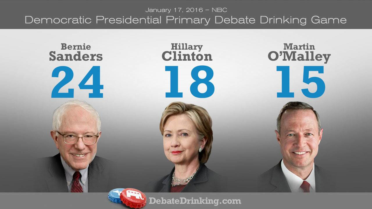 Democrats debate drinking game scores-round1