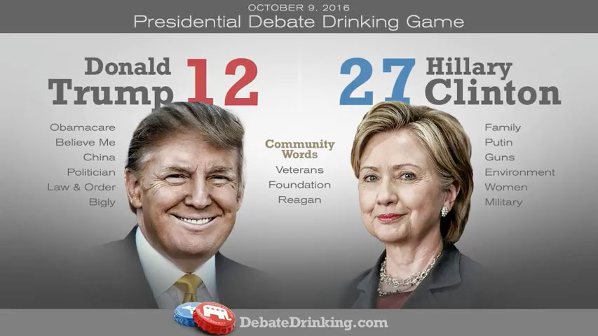 Clinton Trump Debate Drinking Game - Round 2 - Final Score