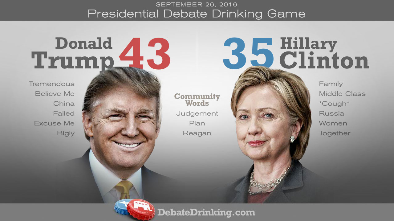 Clinton Trump Debate Drinking Game - Round 1 - Final Score