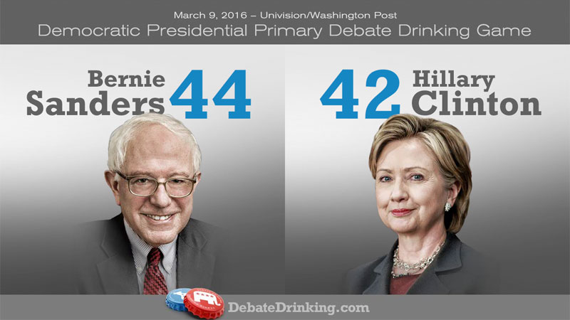 Democrats debate drinking game scores-round5
